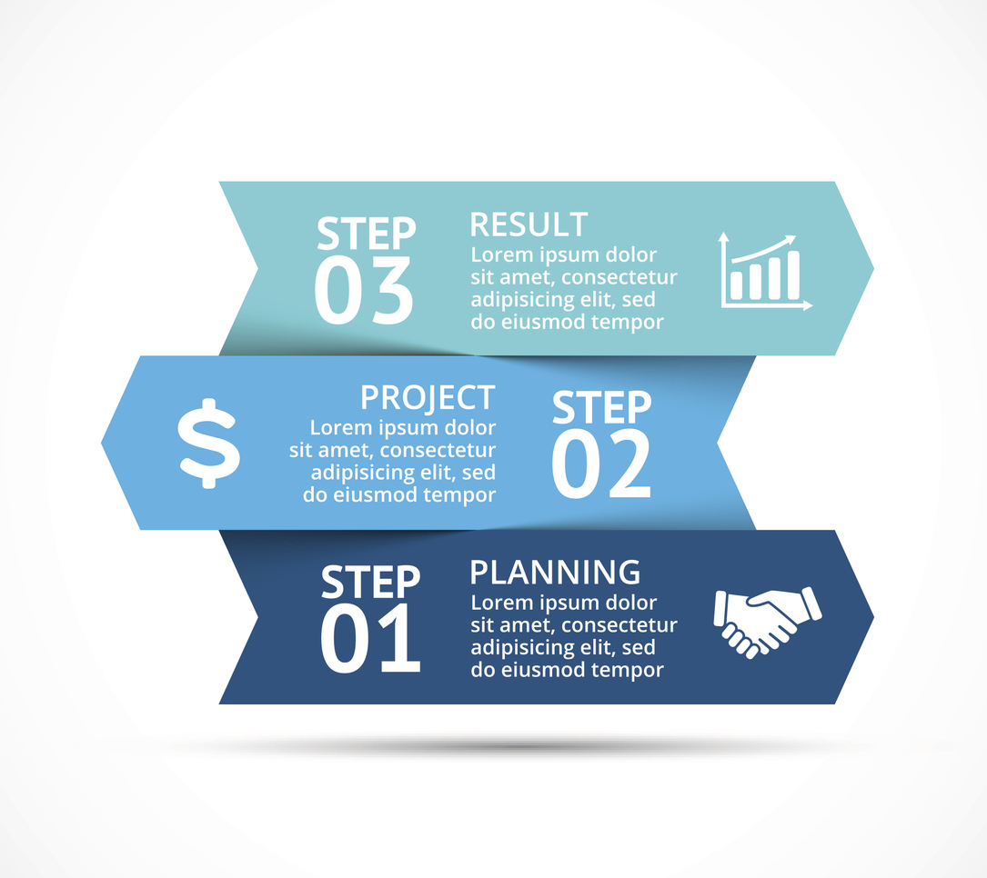 Features of a marketing audit image